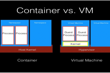 What is the Difference Between Containerization (Docker) and Virtualization?