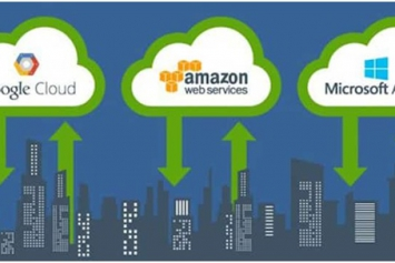 What are the Differences Between Google Cloud, Microsoft Azure, and Amazon Web Services?