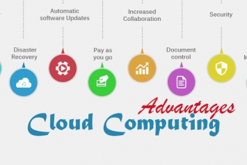 Advantages of Cloud Computing technology in 2019